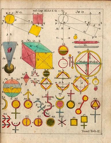 002-Opus Mago-cabbalisticum Et Theosophicum…1735- Georg Von Welling-fuente E-rara