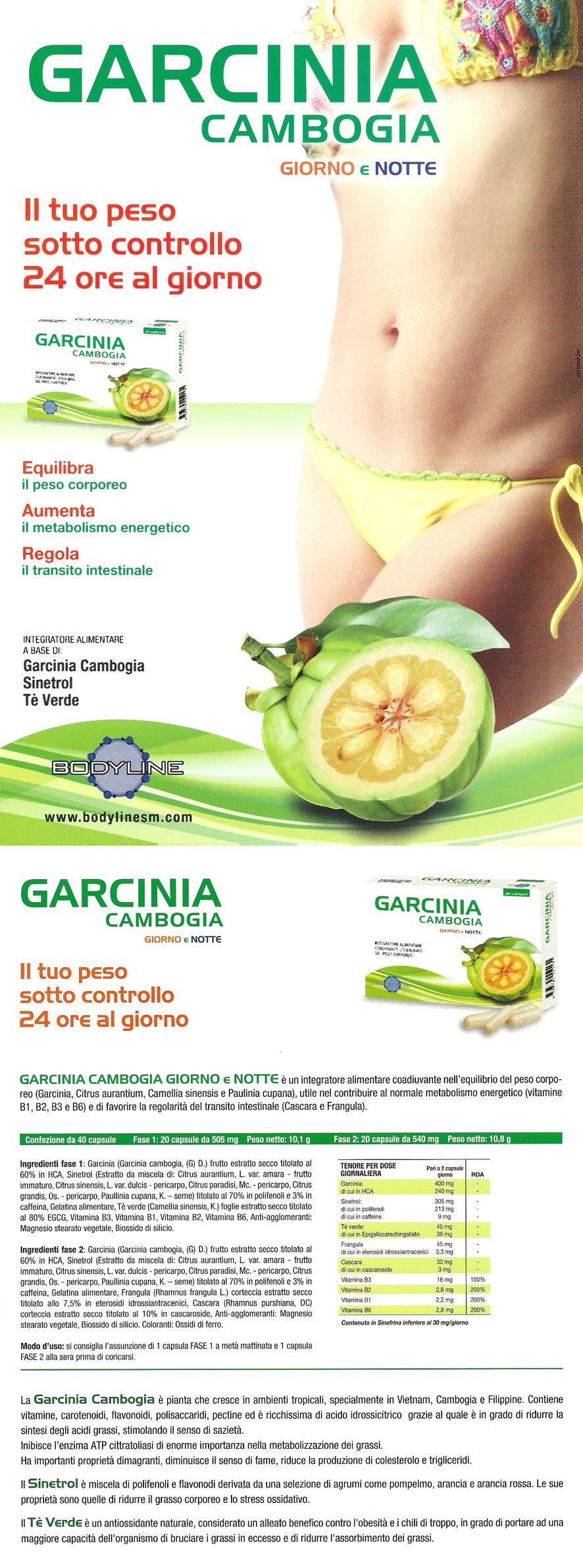 Alli diet pills buy online image 2