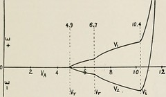"""Image from page 126 of """"The Bell System technical journal"""" (1922)"""