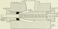 """Image from page 494 of """"The Bell System technical journal"""" (1922)"""