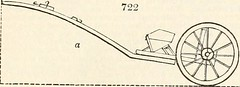 """Image from page 854 of """"An encyclopædia of agriculture : comprising the theory and practice of the valuation, transfer, laying out, improvement, and management of landed property, and of the cultivation and economy of the animal and vegetable productions"""