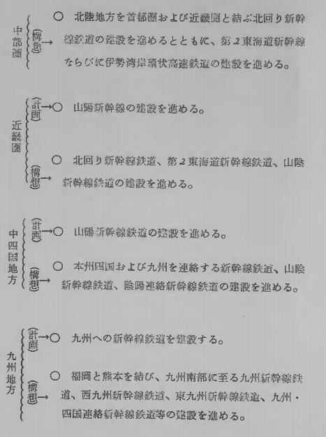 新全総新幹線2