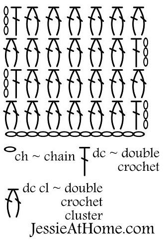 Stitchopedia-Double-Crochet-Cluster-Chart