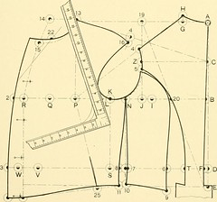 """Image from page 28 of """"The """"keystone"""" systems, coats, vests and trousers;"""" (1903)"""