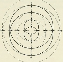 """Image from page 78 of """"The Bell System technical journal"""" (1922)"""