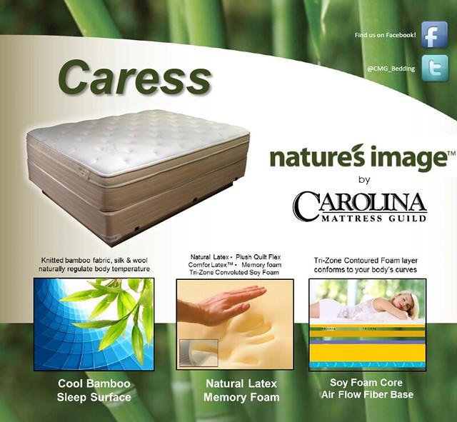 Caress Mattress INFO