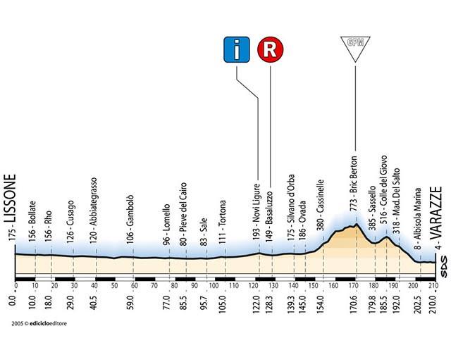 Tappa 16 - Giro d'Italia 2005