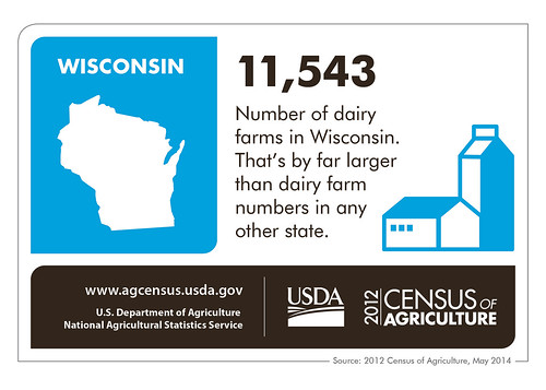 Wisconsin is the Dairy State, but can you guess what other agricultural crop they lead the nation in?  Read below for the answer, and check back next Thursday for another Census of Agriculture Spotlight!