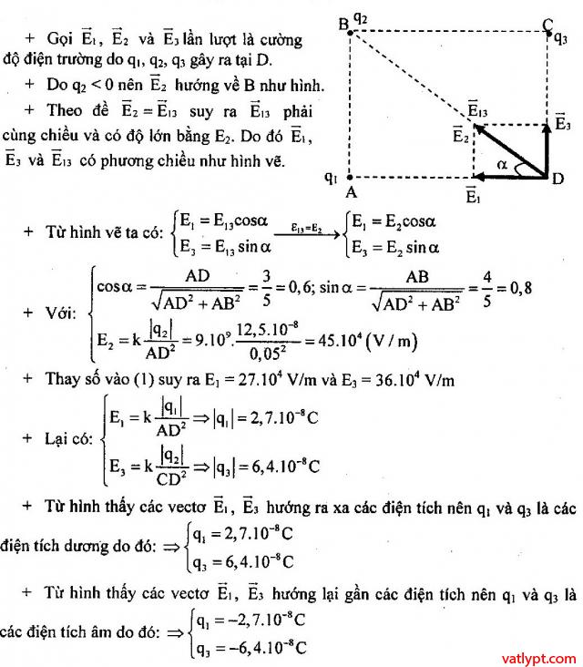 Bài tập cường độ điện trường, vật lý phổ thông