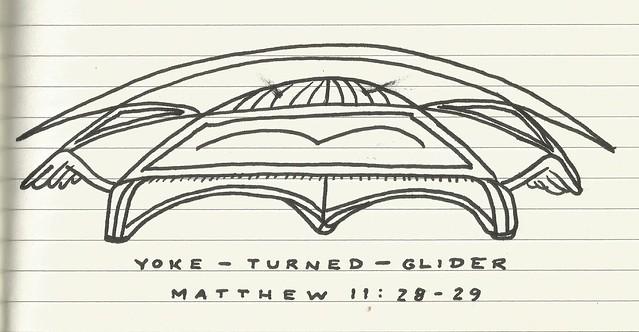 Yoke turned Glider