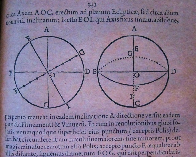 Galileo 1635 diagram 3