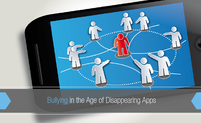 cyber bullying messages
