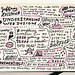 An Event Apart Austin 2014 Sketchnote by glamson
