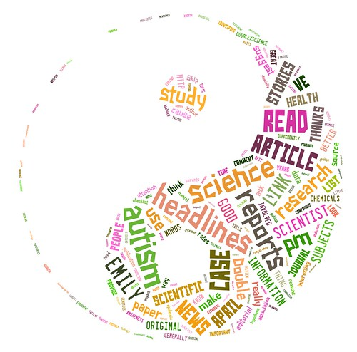 Scientific Communication Word Cloud (I Ching)