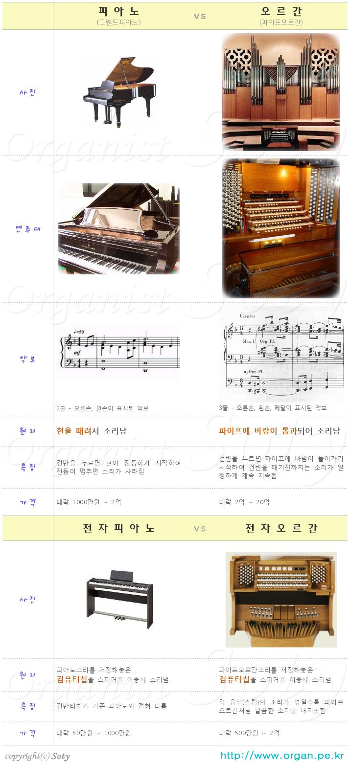 organ_piano