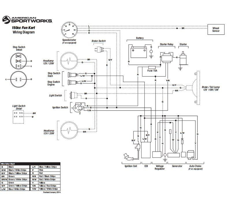 15328945095_da2e588a64_c gy6 wiring harness diagram gy6 ignition wiring diagram \u2022 free hammerhead 150 wiring harness at bayanpartner.co