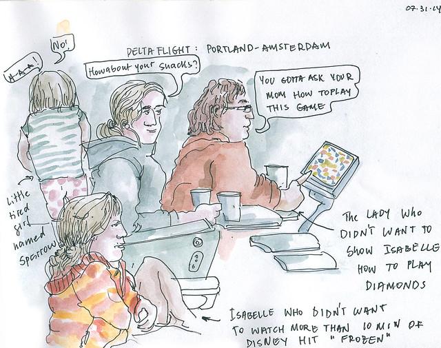 Delta Flight Portland-Amsterdam