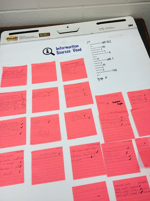 """Coding """"Information Sources Used"""" Sticky Notes from Days 1 and 2 of PreSearch, 3rd Period #rustyq"""