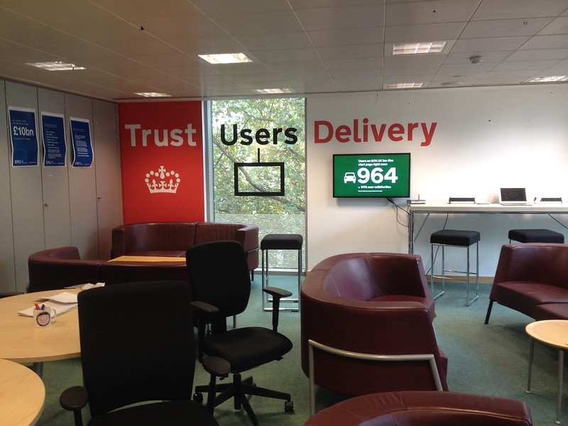 Trust Users Delivery