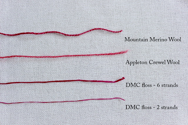 thread weight comparison