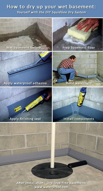 SquidGee Dry System Installation Steps