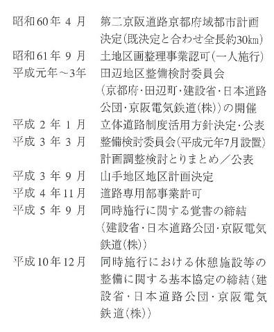 京田辺PA (4)