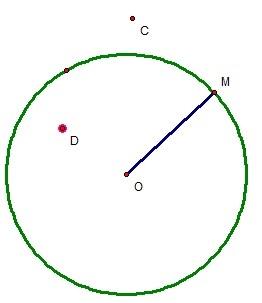 Bài tập Java: Vị trí tương đối của một điểm so với đường tròn