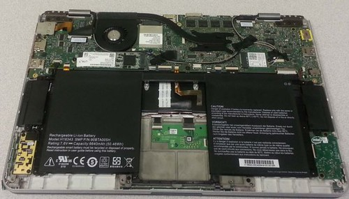 ultrabook Core M