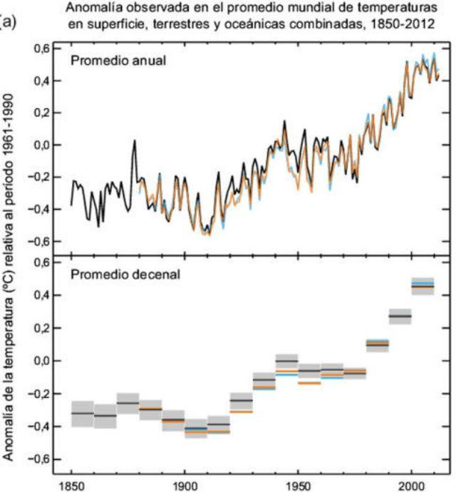 cambio climático global 2