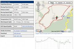 TEST: Čtyři skvělé mobilní aplikace pro seriozní běžecký trénink
