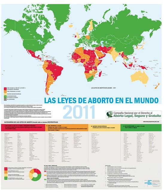 Abtreibungsrechte Weltweit