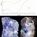 Halite with blue zones