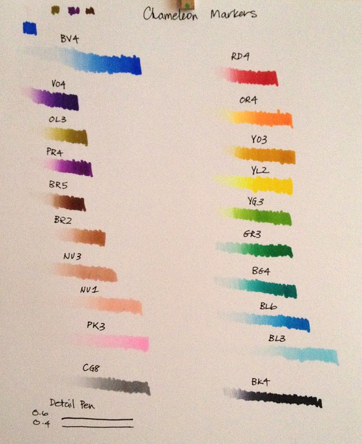 Scrap Time - Ep. 984 - Chameleon Color Tone Markers