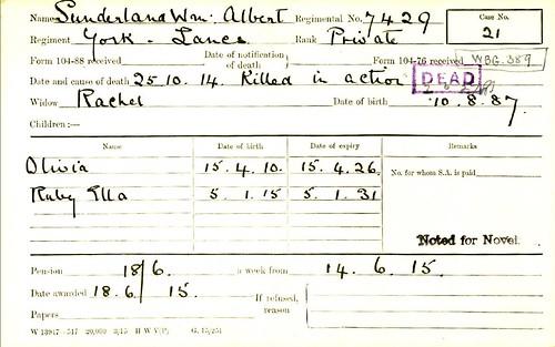 49 William Sunderland's Pension Record Card