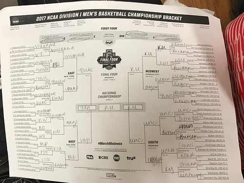 Winning bracket right here 😂
