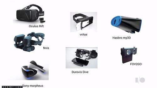 VR Device ต่างๆ