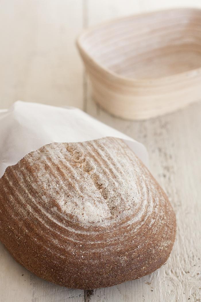 bread 2 blog