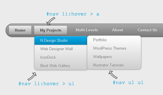 DropDown Functions in CSS3
