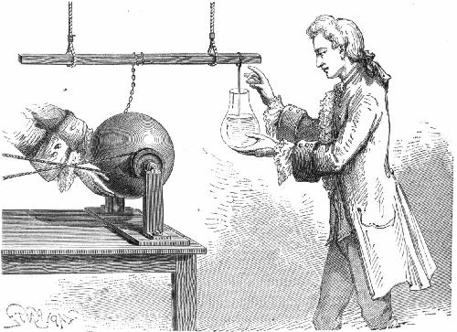 Điện tích là gì? lịch sử vật lý điện từ