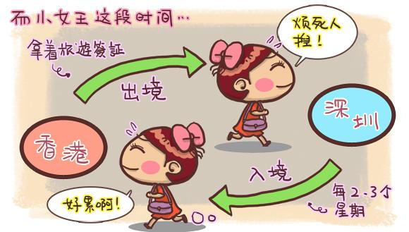 香港人移居台灣3