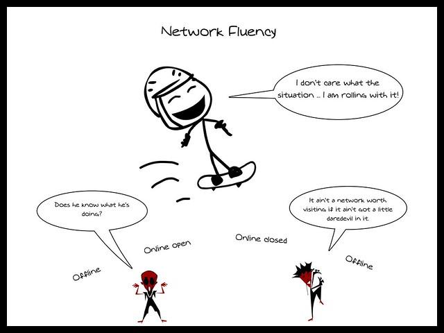 Network fluency #ccourses