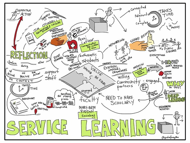 Service Learning at #brocku #flexbu14