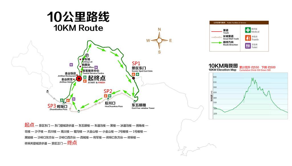 金山嶺長城馬拉松-10K馬拉松路線
