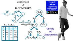 Conversion Of E-NFA To DFA